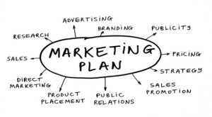 Strategic pr and marketing plan